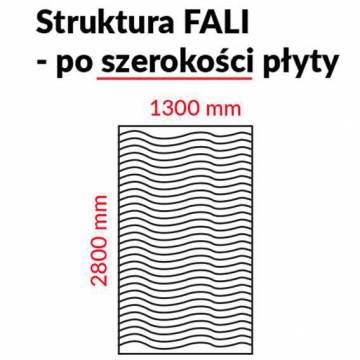 struktura-fali-po-szerokości-płyty